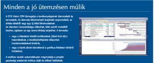 projekt menedzsment szoftver